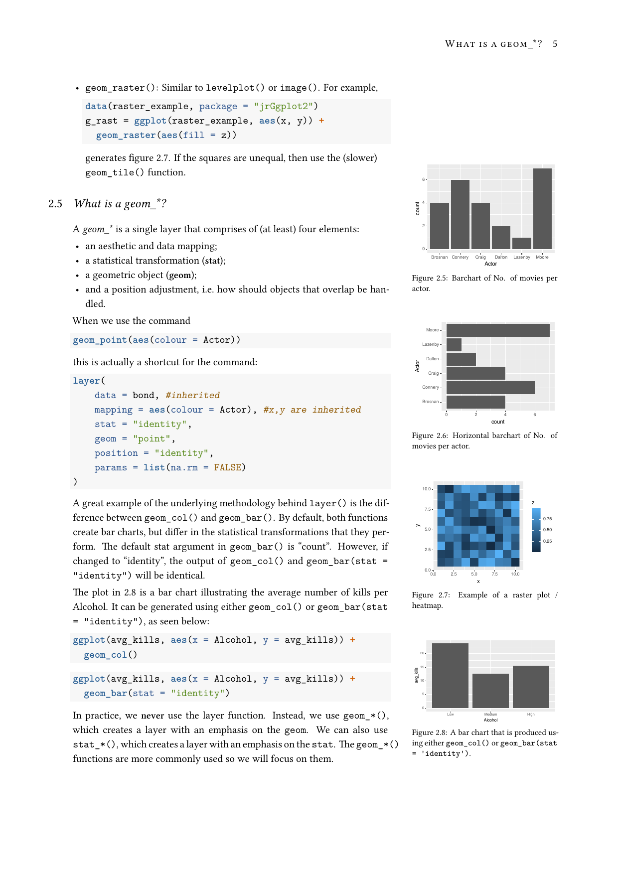 Example course material for 'Advanced Graphics with R