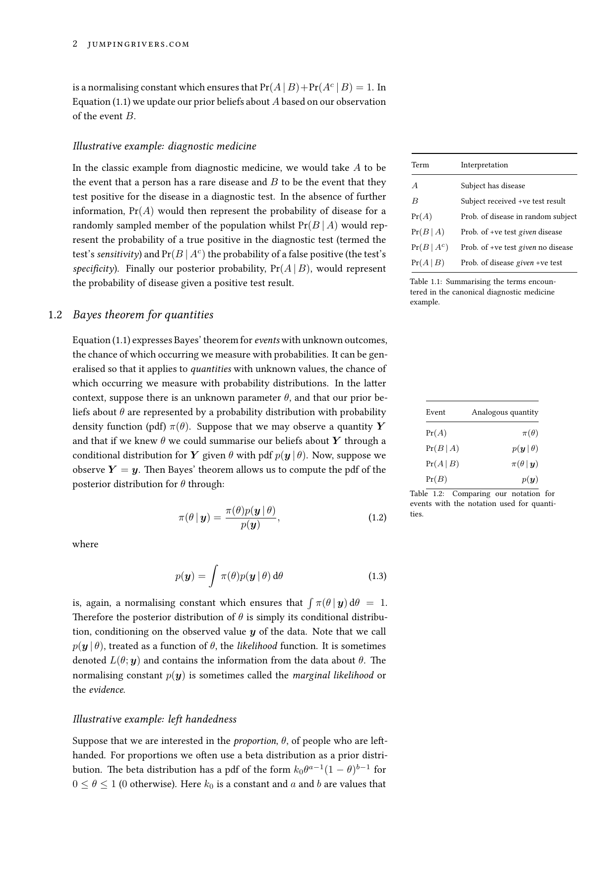 Example course material for 'Introduction to Bayesian Inference