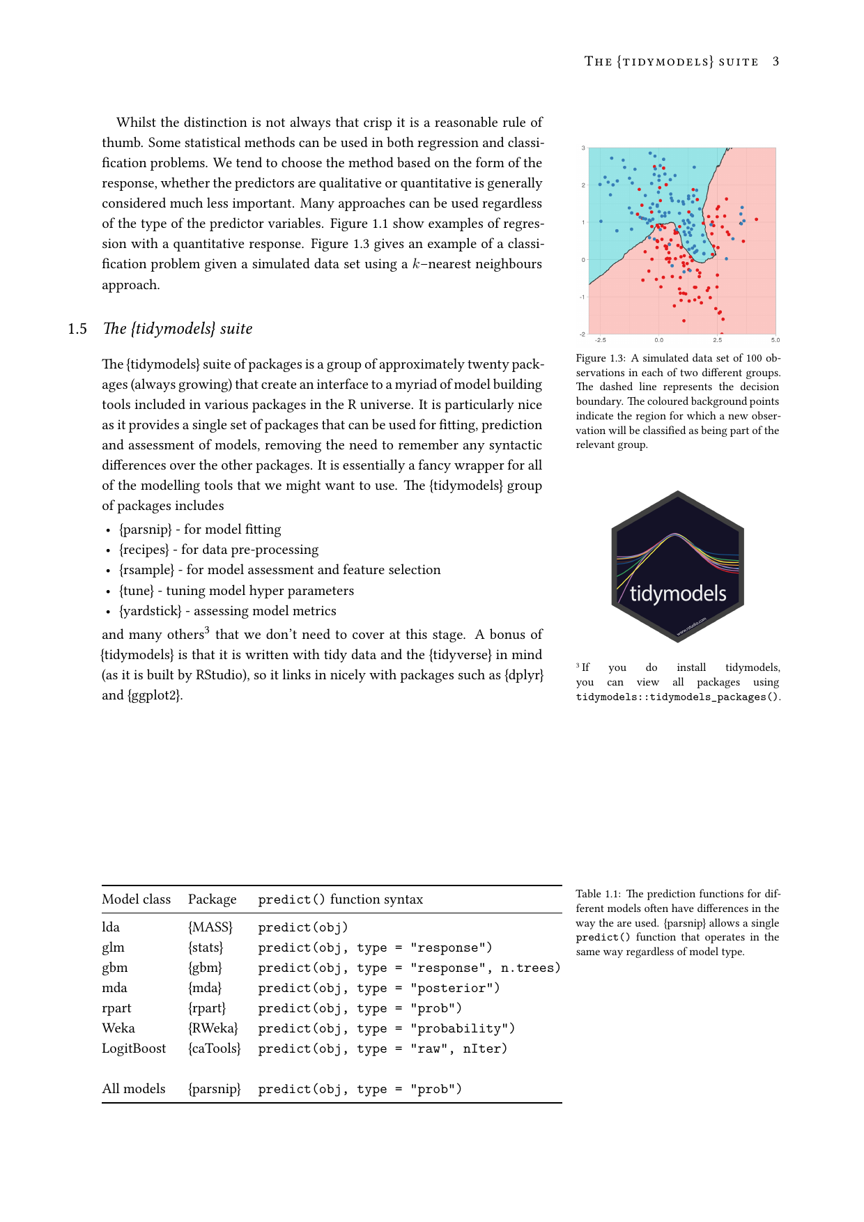 Example course material for 'Machine Learning with Tidymodels